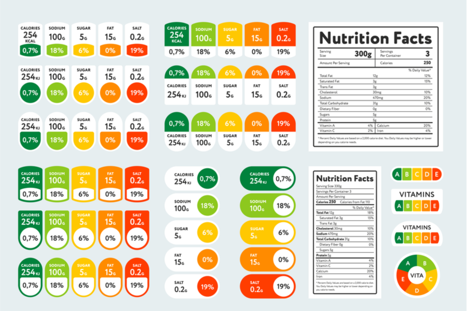 The 5/20 rule will help you easily understand the nutrition label on your  food   The Optimist Daily